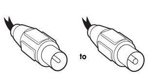Pudney Coaxial Rf Lead Plug To Socket 8m